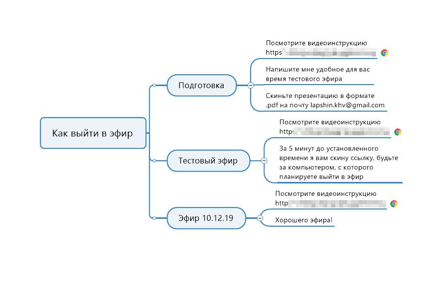 Эфир-инструкция